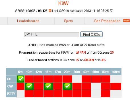 K9w_wake_island