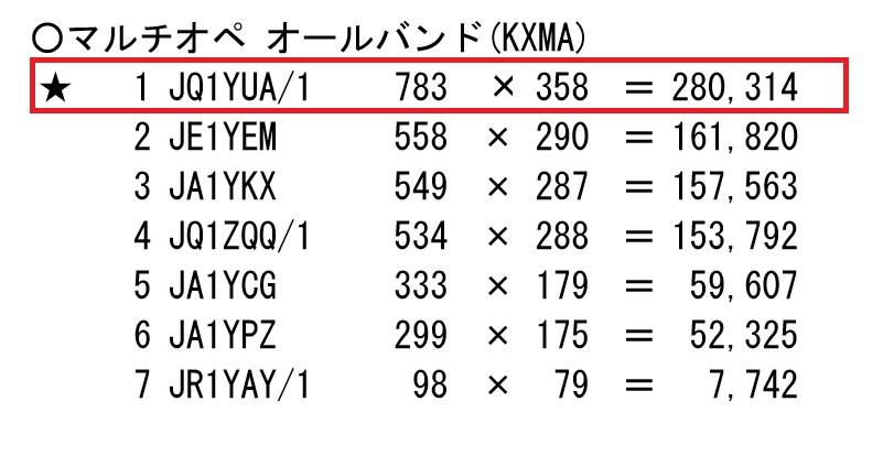 2016kn_test_kekka_2